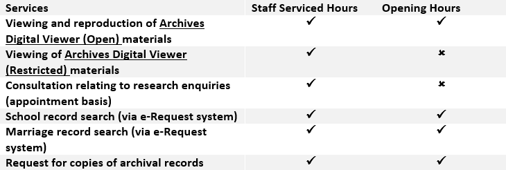 Archives Reading Room Services